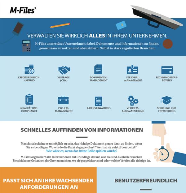M-Files Uebersicht