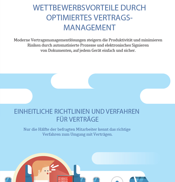 Vertragsmanagement by Printhof